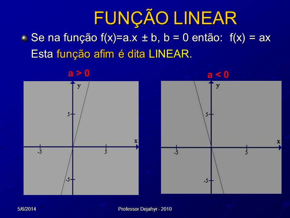 FUNÇÃO LINEAR Se na função f(x)=a.x ± b, b = 0 então: f(x) = ax