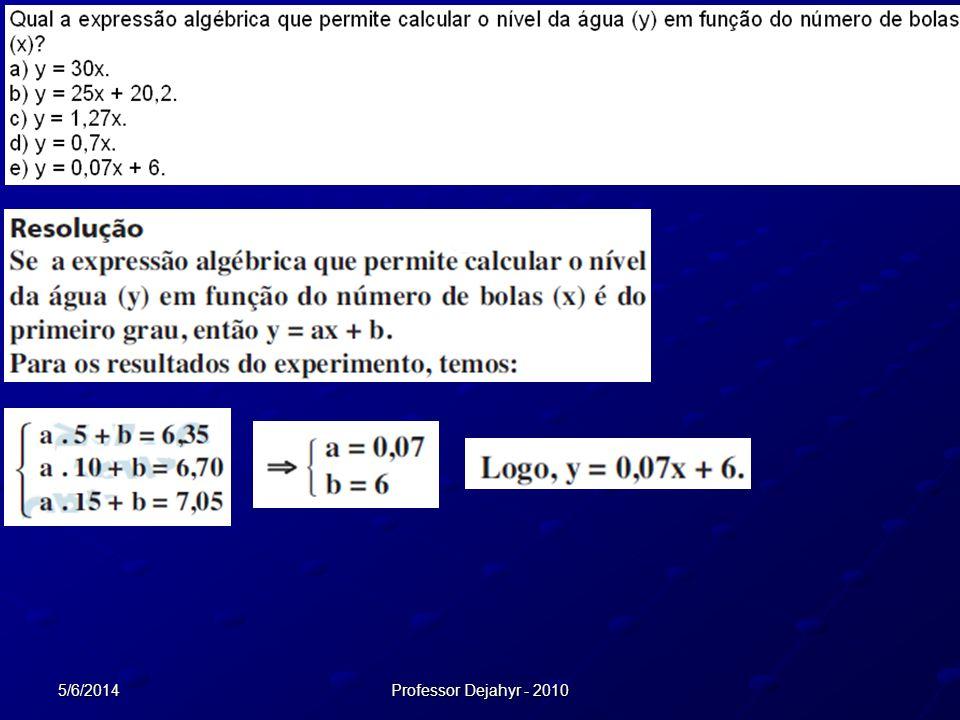 01/04/2017 Professor Dejahyr - 2010
