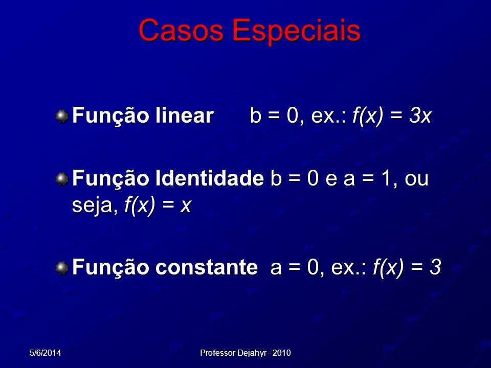 Casos Especiais Função linear b = 0, ex.: f(x) = 3x