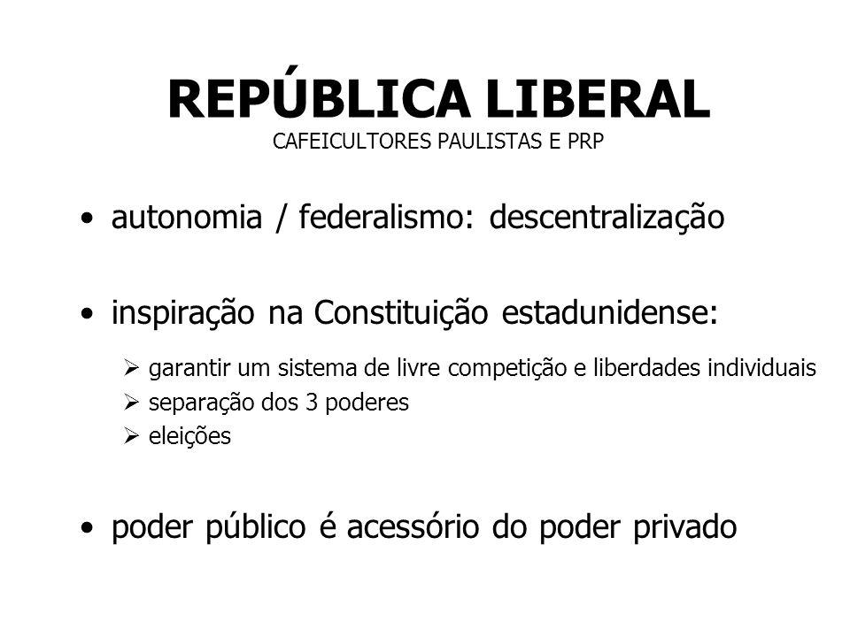 REPÚBLICA LIBERAL CAFEICULTORES PAULISTAS E PRP