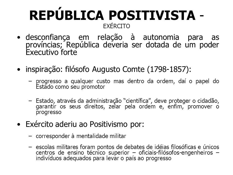 REPÚBLICA POSITIVISTA - EXÉRCITO