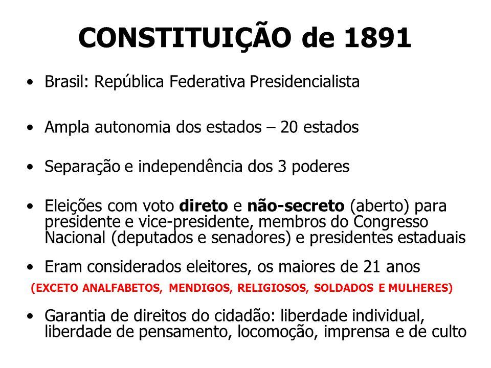 CONSTITUIÇÃO de 1891 Brasil: República Federativa Presidencialista