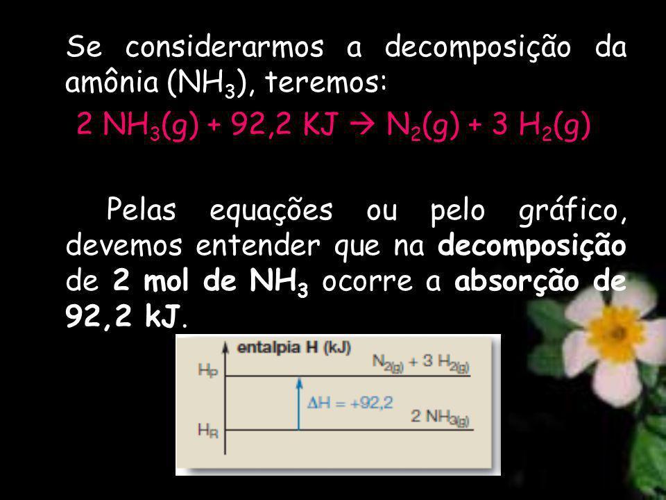 Se considerarmos a decomposição da amônia (NH3), teremos:
