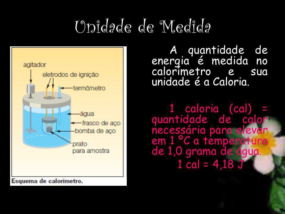 Unidade de Medida A quantidade de energia é medida no calorímetro e sua unidade é a Caloria.