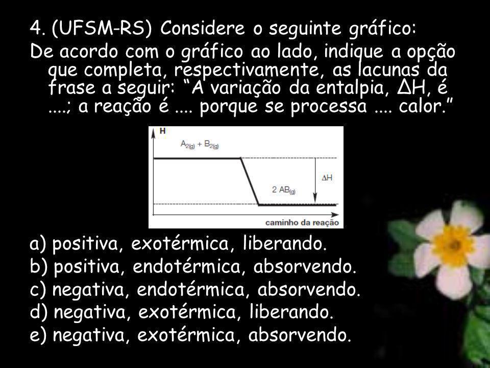 4. (UFSM-RS) Considere o seguinte gráfico: