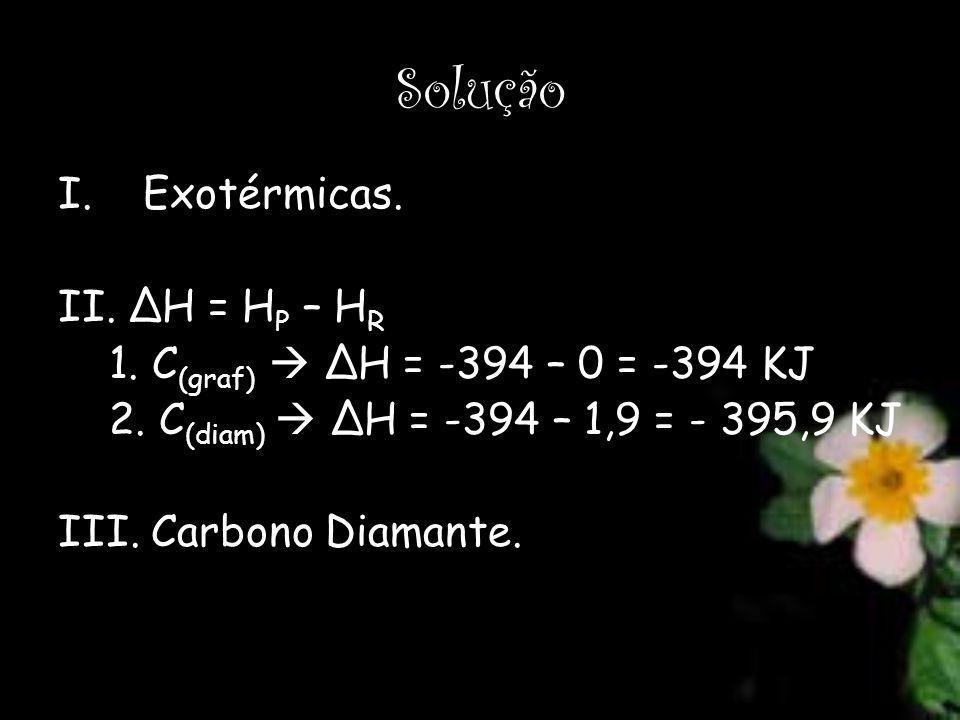 Solução Exotérmicas. II. ΔH = HP – HR
