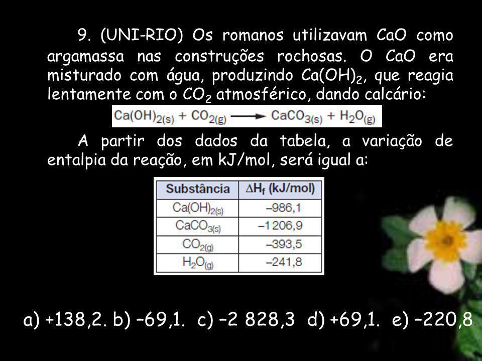 9. (UNI-RIO) Os romanos utilizavam CaO como argamassa nas construções rochosas. O CaO era misturado com água, produzindo Ca(OH)2, que reagia lentamente com o CO2 atmosférico, dando calcário: