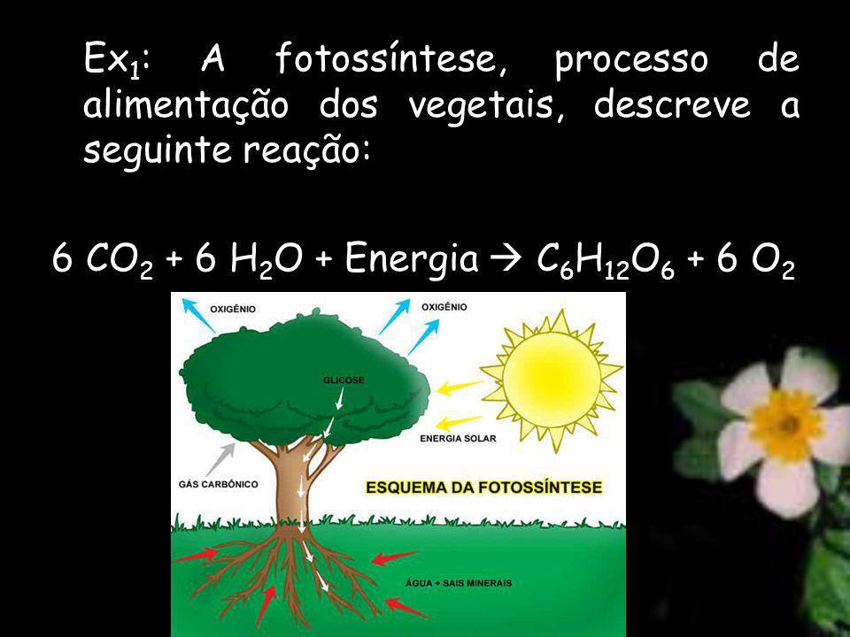 Ex1: A fotossíntese, processo de alimentação dos vegetais, descreve a seguinte reação: