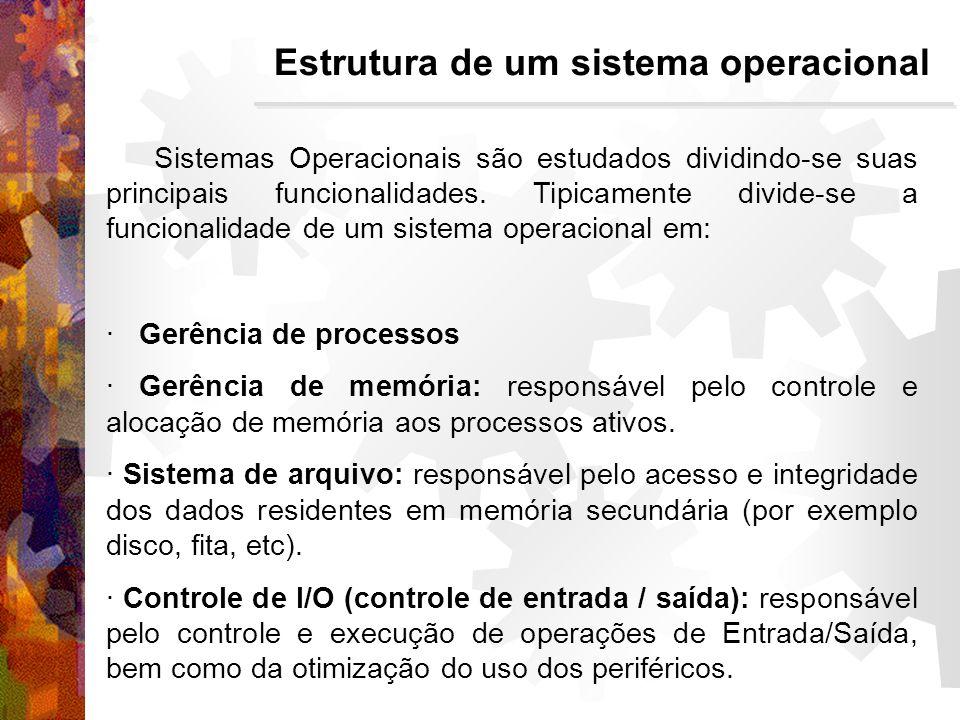 Estrutura de um sistema operacional