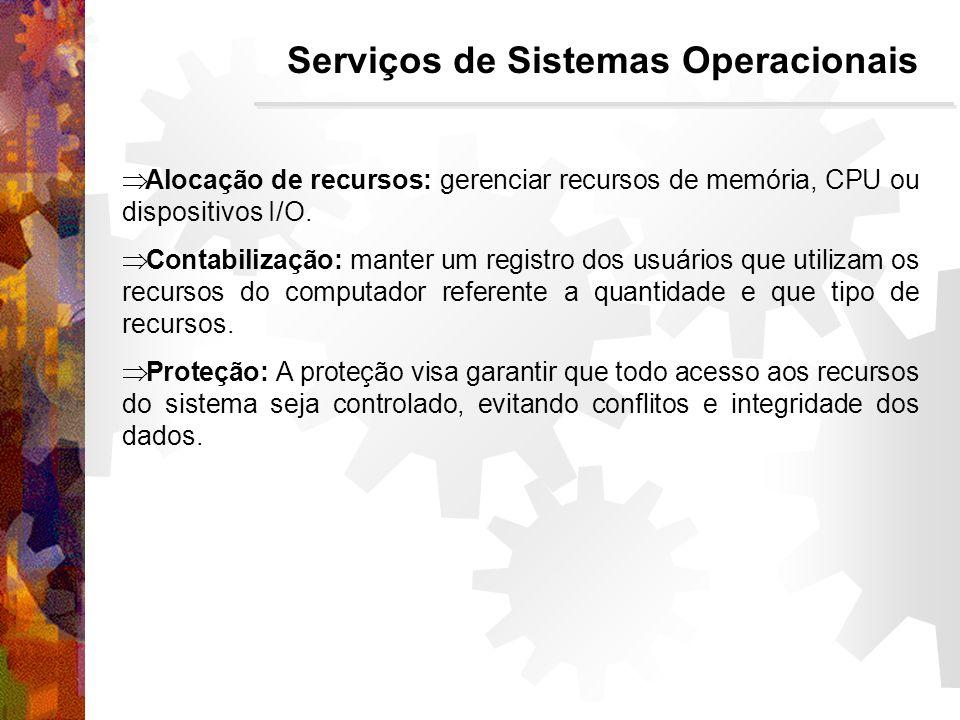 Serviços de Sistemas Operacionais