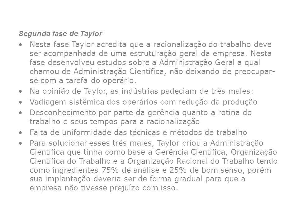 Segunda fase de Taylor