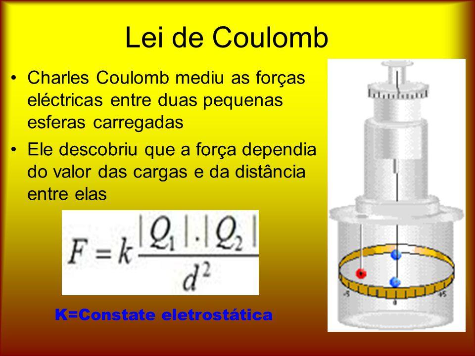 Lei de Coulomb Charles Coulomb mediu as forças eléctricas entre duas pequenas esferas carregadas.