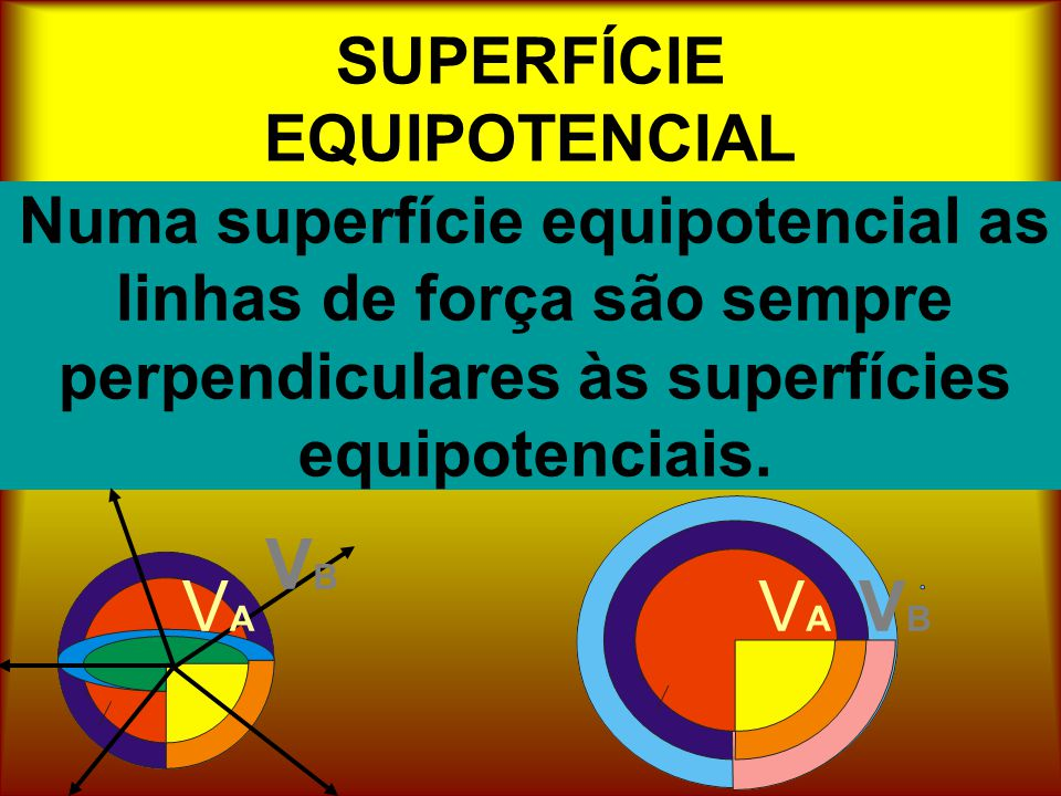 SUPERFÍCIE EQUIPOTENCIAL