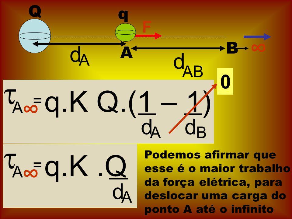   q.K Q.(1 – 1) q.K .Q ∞ ∞ ∞ d d d d d Q q F B A A AB = A A B = A A