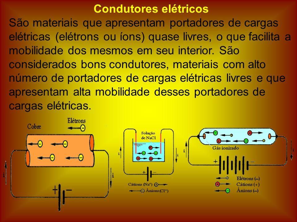 Condutores elétricos