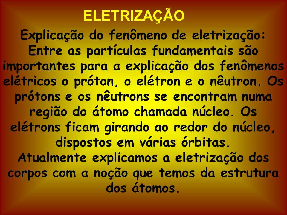 Explicação do fenômeno de eletrização: