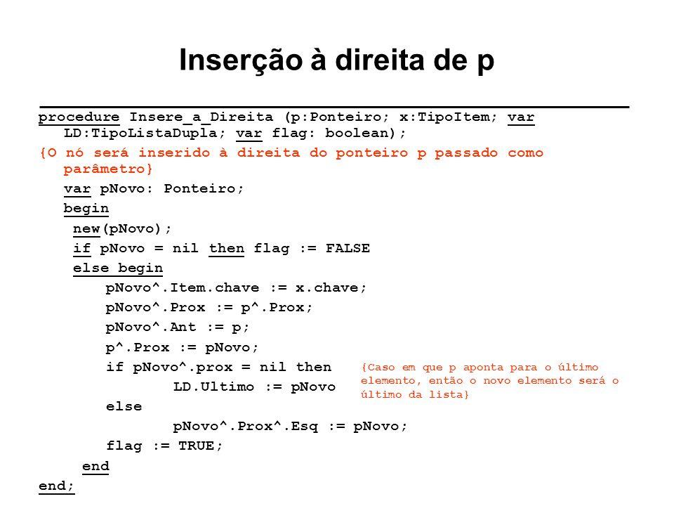 Inserção à direita de p procedure Insere_a_Direita (p:Ponteiro; x:TipoItem; var LD:TipoListaDupla; var flag: boolean);