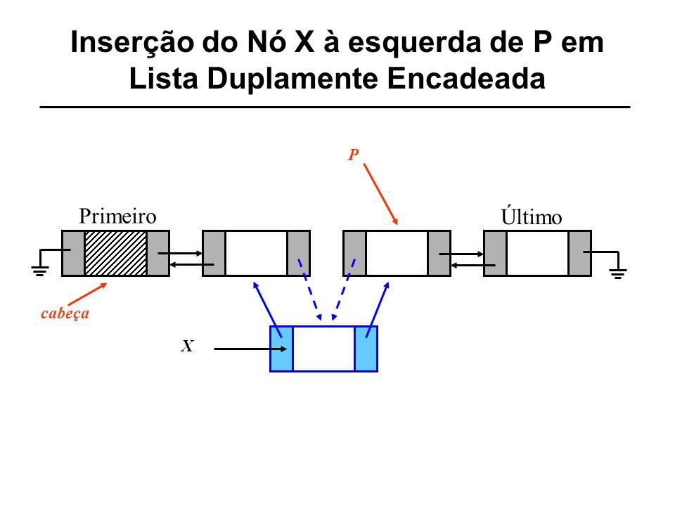 Inserção do Nó X à esquerda de P em Lista Duplamente Encadeada