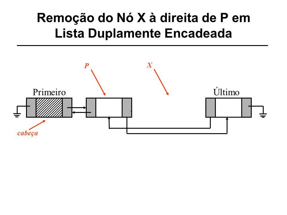 Remoção do Nó X à direita de P em Lista Duplamente Encadeada