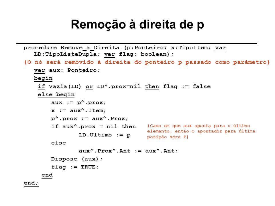 Remoção à direita de p procedure Remove_a_Direita (p:Ponteiro; x:TipoItem; var LD:TipoListaDupla; var flag: boolean);
