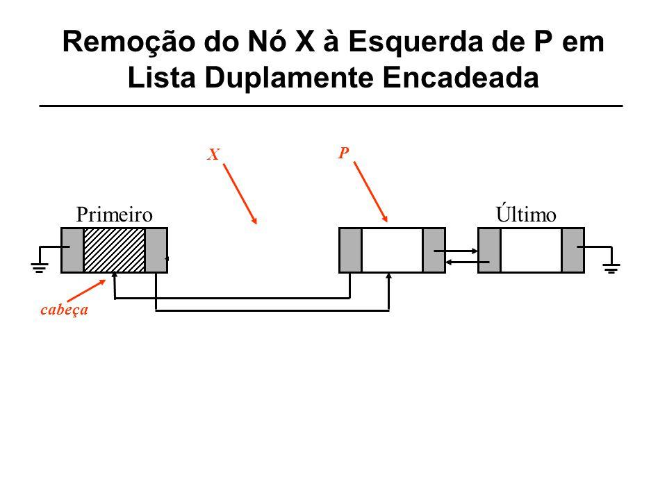 Remoção do Nó X à Esquerda de P em Lista Duplamente Encadeada