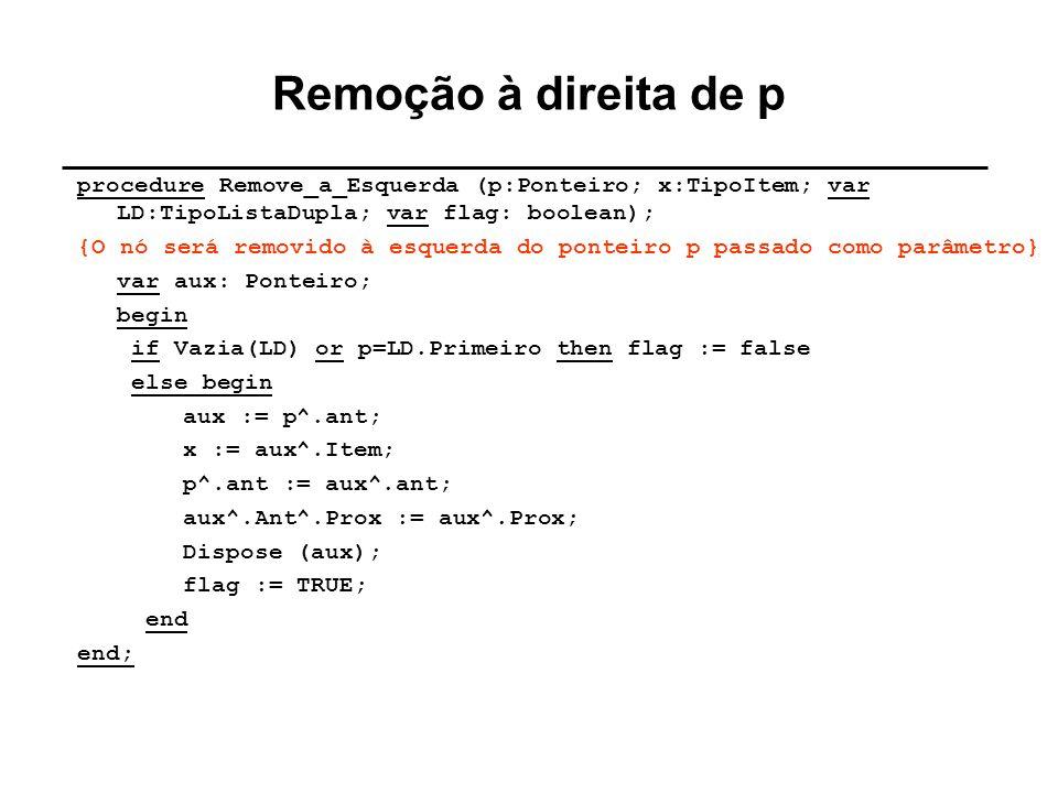 Remoção à direita de p procedure Remove_a_Esquerda (p:Ponteiro; x:TipoItem; var LD:TipoListaDupla; var flag: boolean);