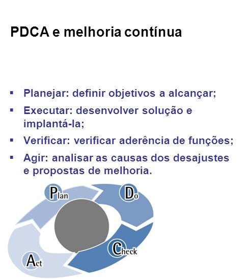 PDCA e melhoria contínua