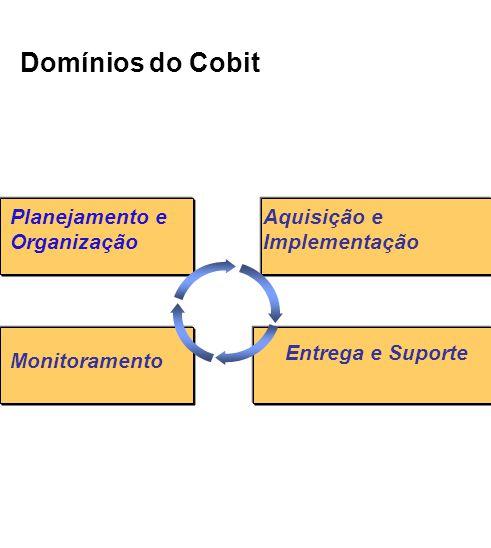Domínios do Cobit Planejamento e Organização Aquisição e Implementação