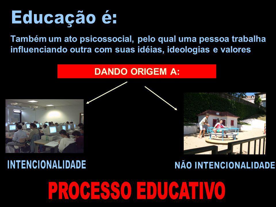 Educação é: INTENCIONALIDADE NÃO INTENCIONALIDADE PROCESSO EDUCATIVO
