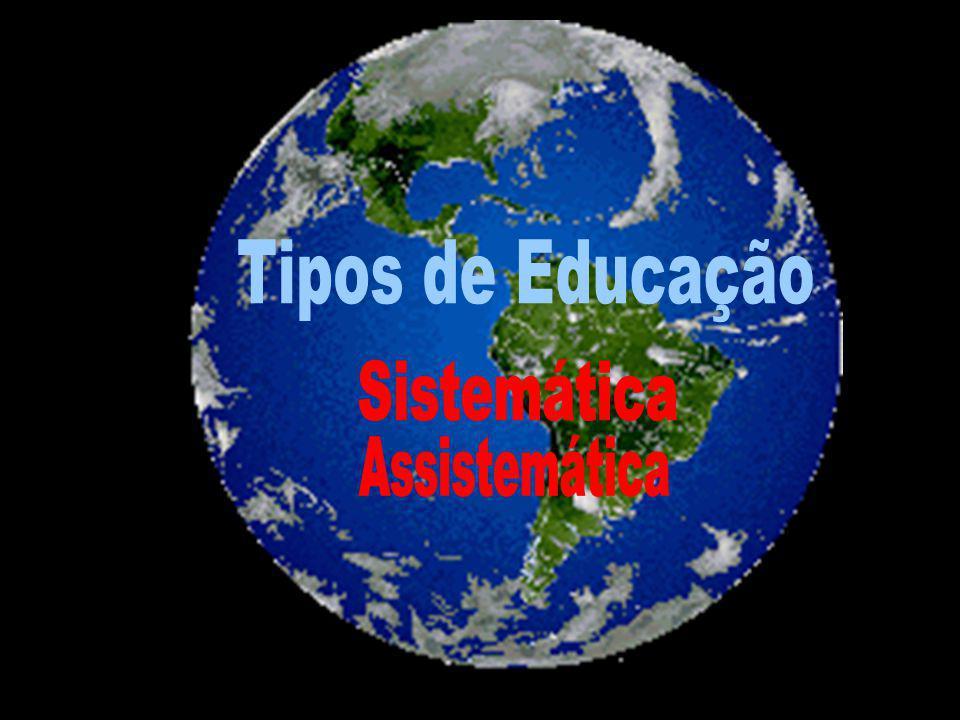 Tipos de Educação Sistemática Assistemática