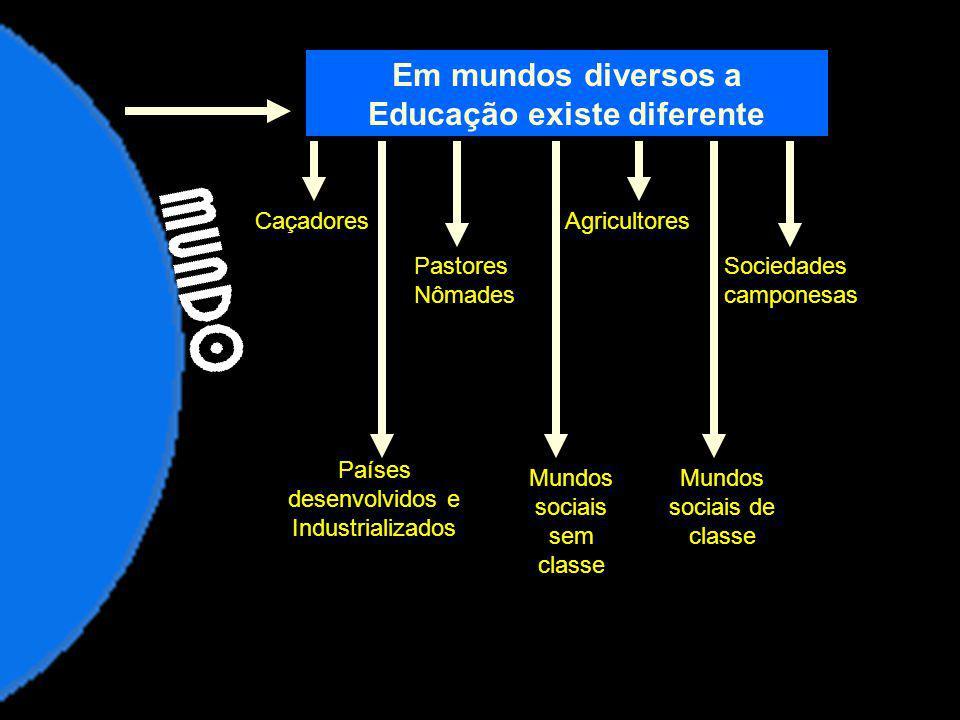 Em mundos diversos a Educação existe diferente