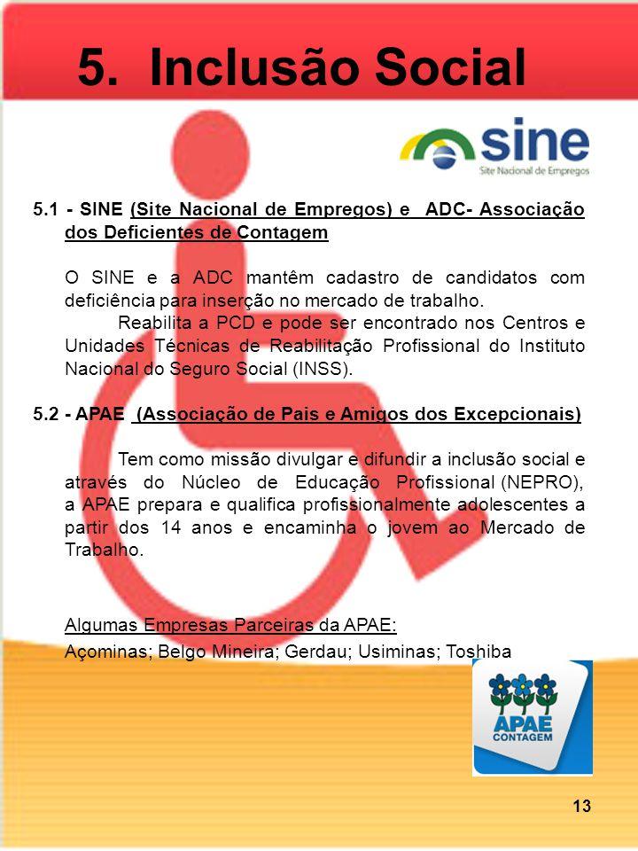 5. Inclusão Social 5.1 - SINE (Site Nacional de Empregos) e ADC- Associação dos Deficientes de Contagem.