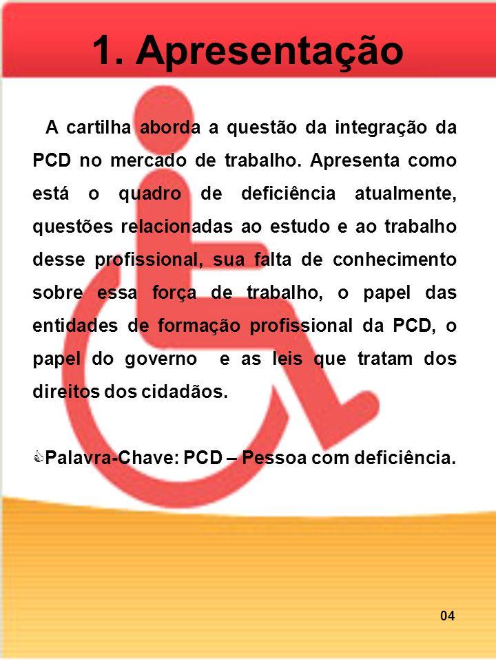 1. Apresentação Palavra-Chave: PCD – Pessoa com deficiência.