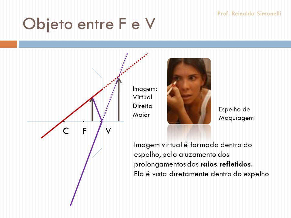 Objeto entre F e V Prof. Reinaldo Simonelli. Imagem: Virtual. Direita. Maior. Espelho de. Maquiagem.