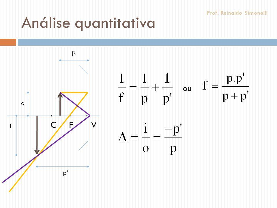 Análise quantitativa Prof. Reinaldo Simonelli p ou o . C . F . V i p'