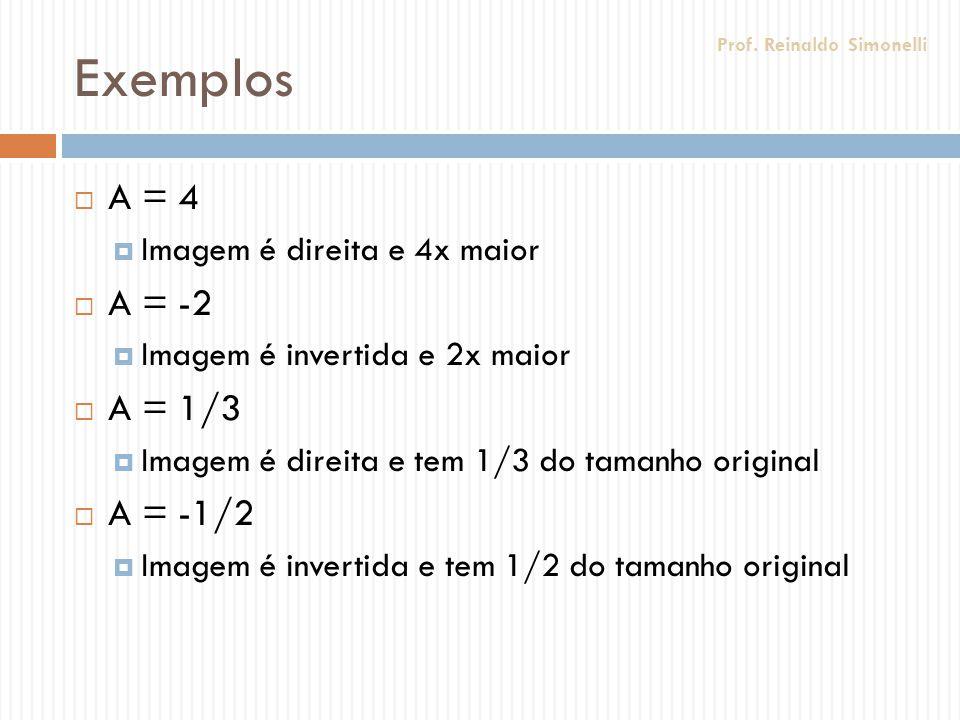 Exemplos A = 4 A = -2 A = 1/3 A = -1/2 Imagem é direita e 4x maior