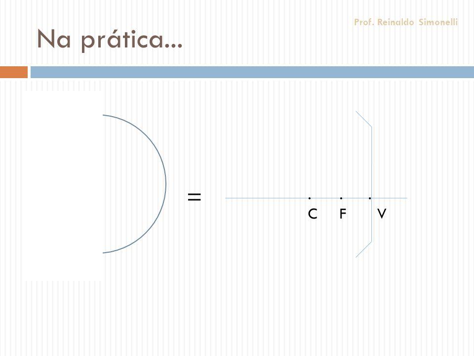 Na prática... Prof. Reinaldo Simonelli = . C . F . V