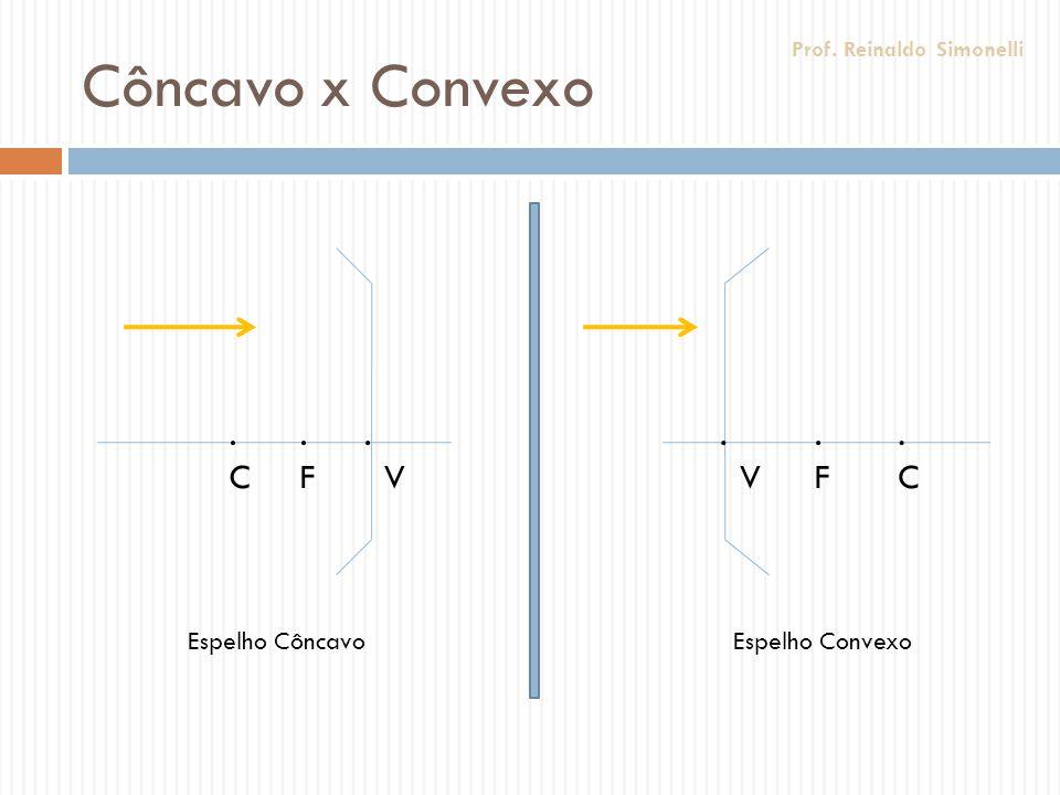 Côncavo x Convexo . C . F . V . V . F . C Espelho Côncavo