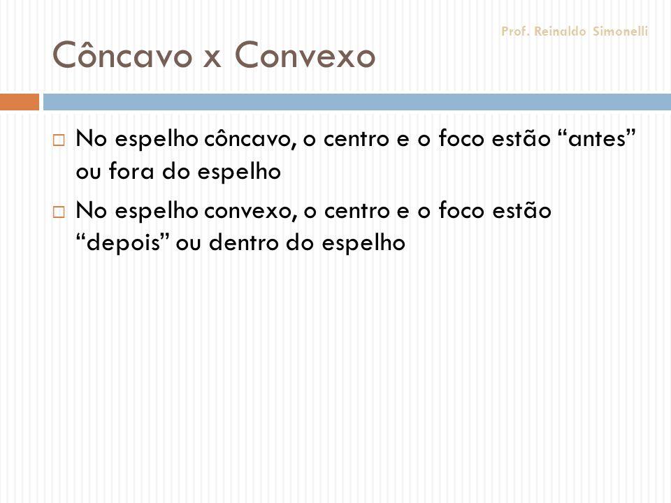 Côncavo x Convexo Prof. Reinaldo Simonelli. No espelho côncavo, o centro e o foco estão antes ou fora do espelho.