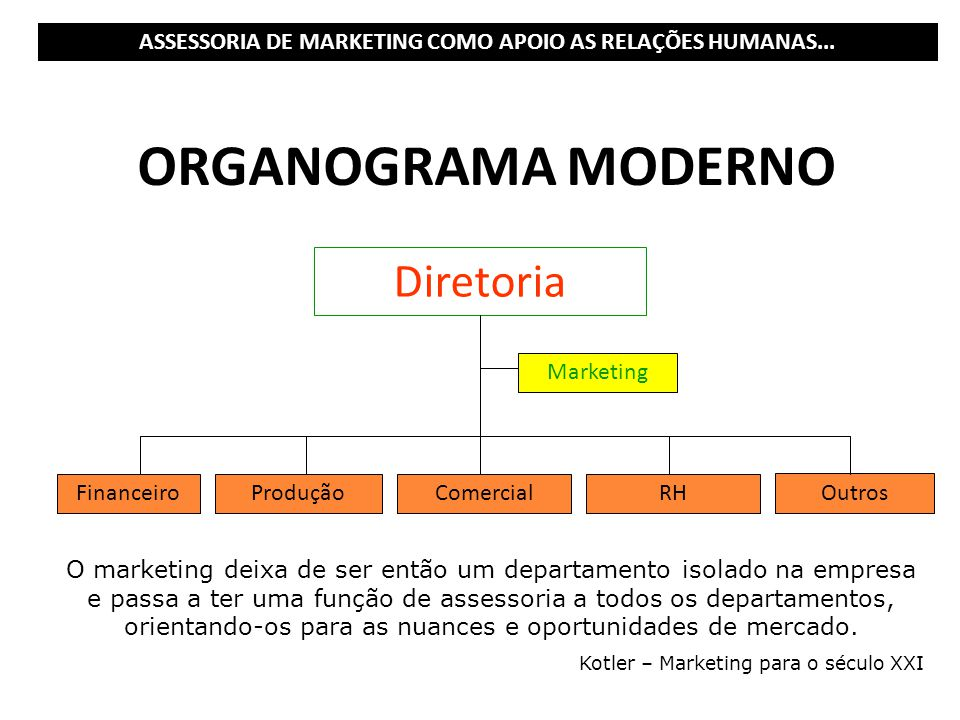 ASSESSORIA DE MARKETING COMO APOIO AS RELAÇÕES HUMANAS...