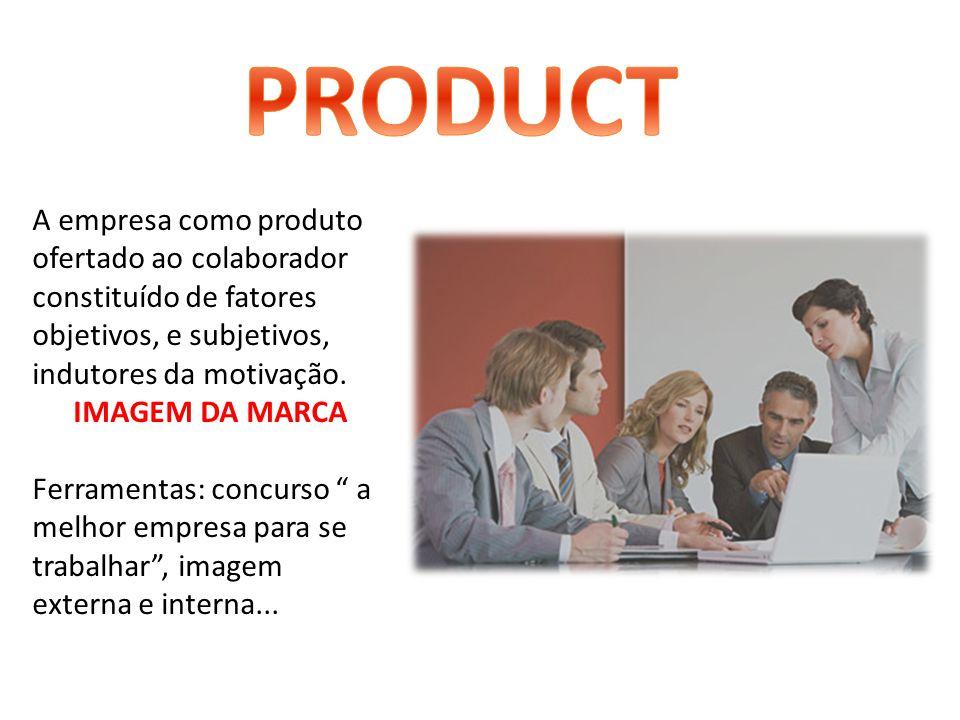 PRODUCT A empresa como produto ofertado ao colaborador constituído de fatores objetivos, e subjetivos, indutores da motivação.