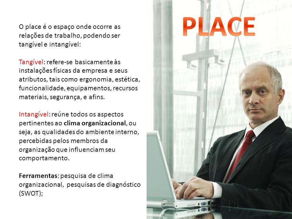 PLACE O place é o espaço onde ocorre as relações de trabalho, podendo ser tangível e intangível: