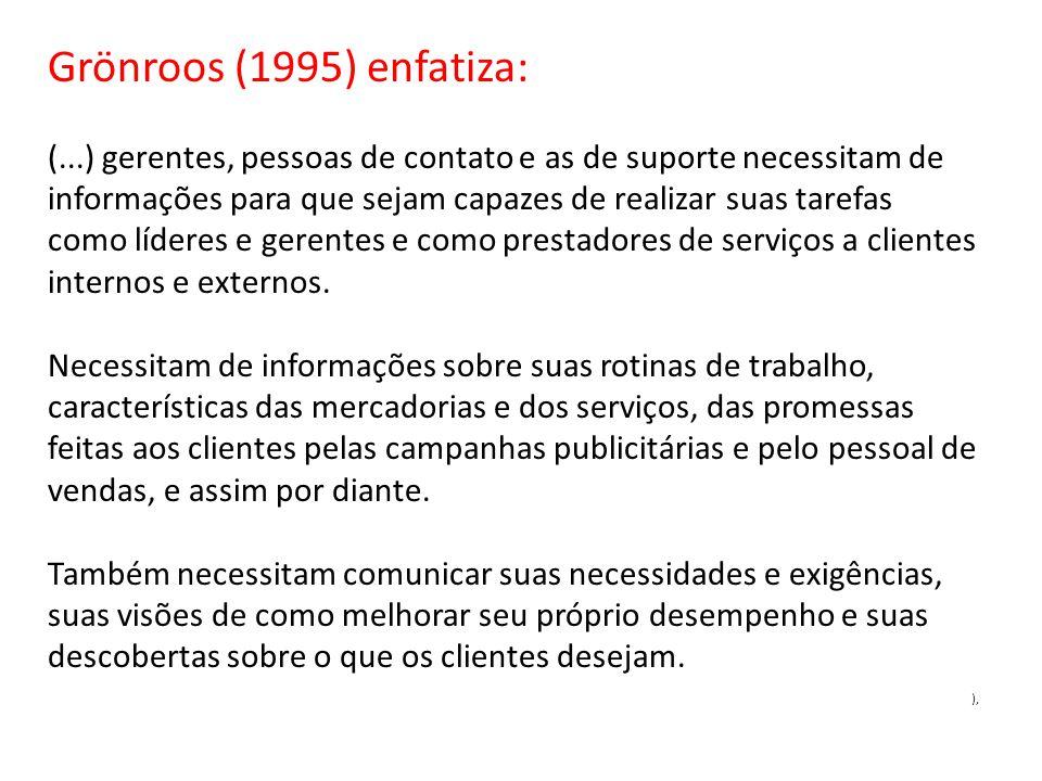 Grönroos (1995) enfatiza: