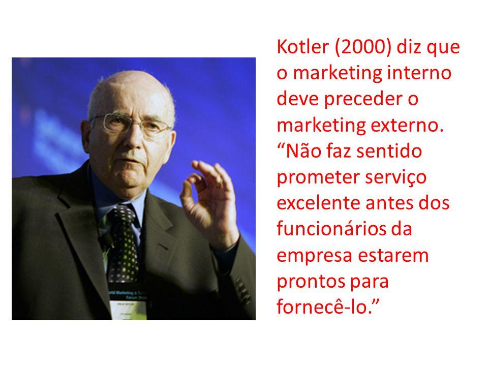 Kotler (2000) diz que o marketing interno deve preceder o marketing externo. Não faz sentido prometer serviço excelente antes dos funcionários da empresa estarem prontos para fornecê-lo.