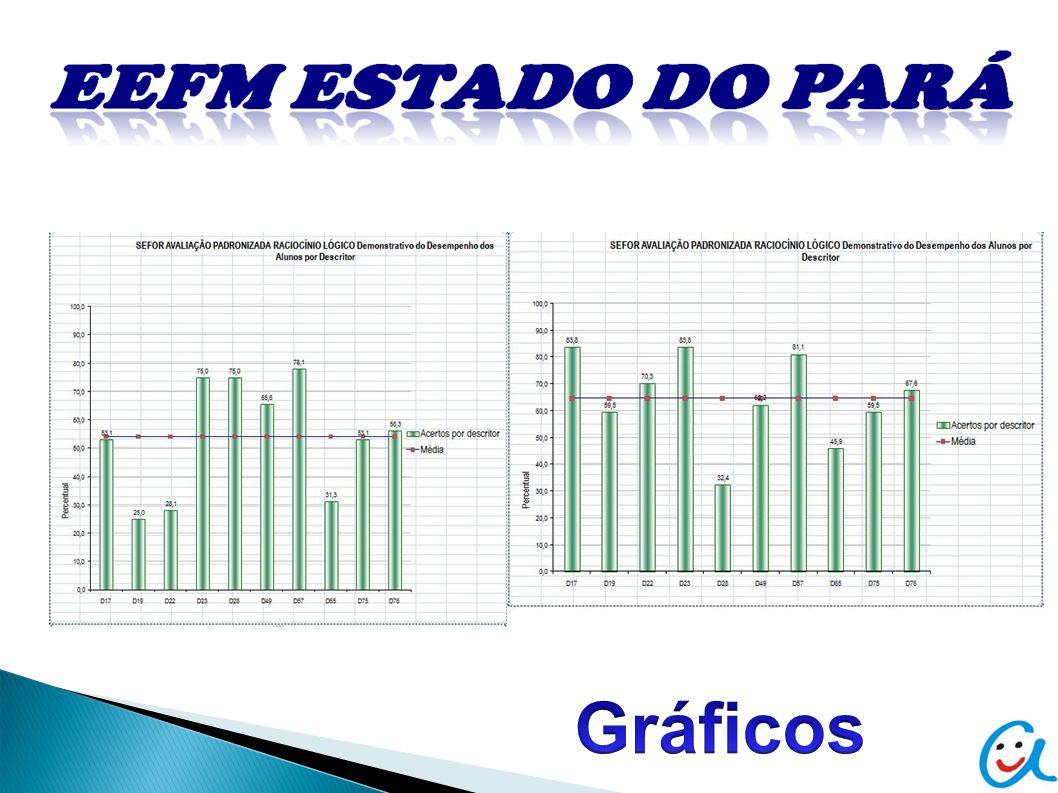 Gráficos 5 5