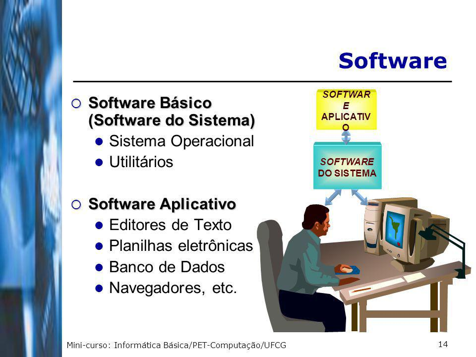 Software Software Básico (Software do Sistema) Sistema Operacional