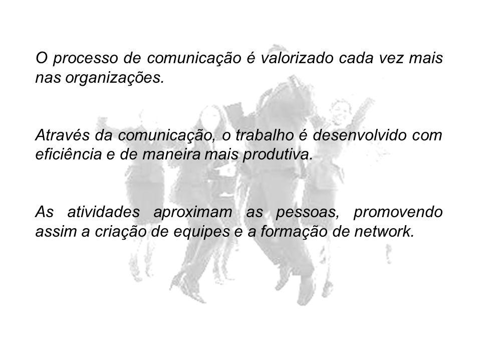 O processo de comunicação é valorizado cada vez mais nas organizações.