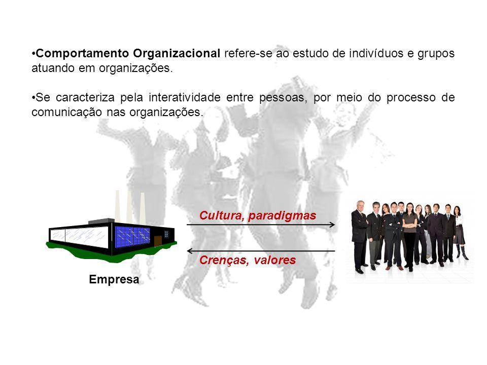 Comportamento Organizacional refere-se ao estudo de indivíduos e grupos atuando em organizações.