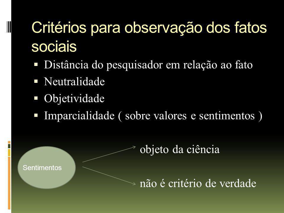 Critérios para observação dos fatos sociais