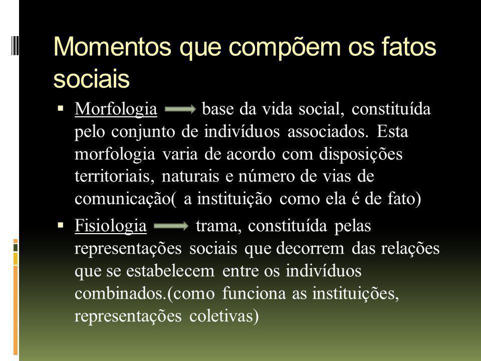 Momentos que compõem os fatos sociais